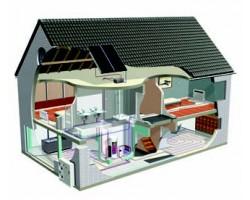 Отопление и климатизация